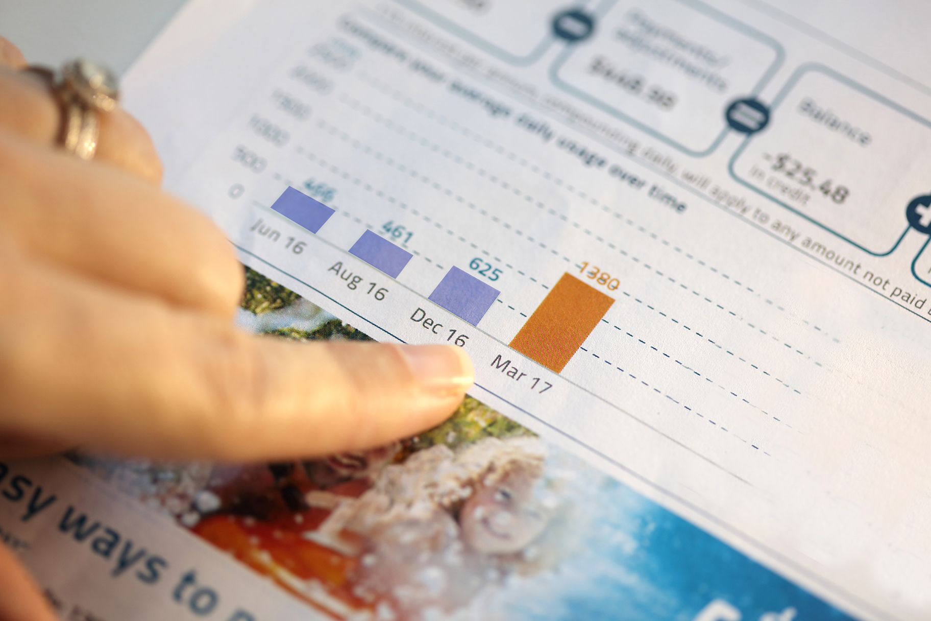 Finger pointing at high water usage on Unitywater bill graph - business