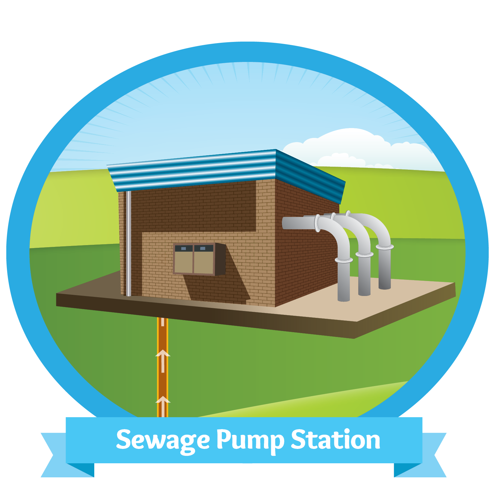 Sewage pump station