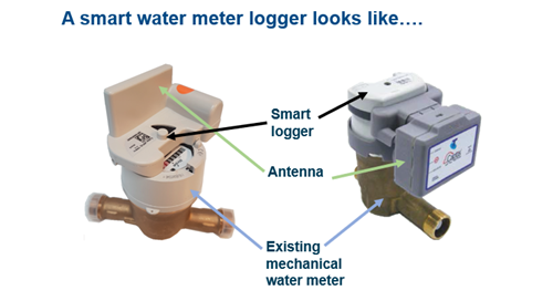 Digital Logger Smart Meter