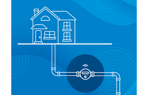 House graphic with text: We're making a our water supply network smart now, so you can be smarter about your water usage in the future