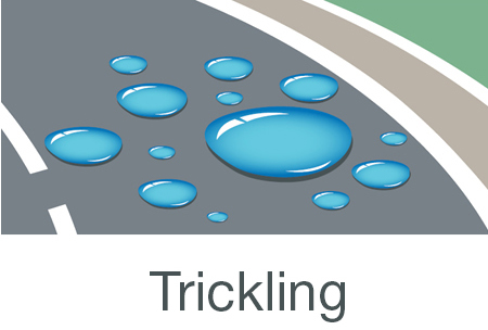 Trickling diagram