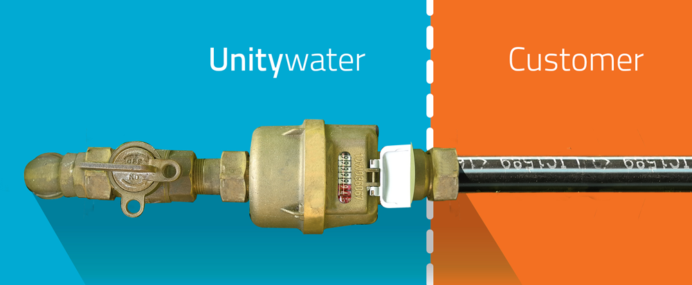 Water meter image showing Unitywater and customer responsibility